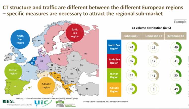 """Screenshot from the online UIC - UIRR Press conference """"2020 Report on Combined Transport"""""""