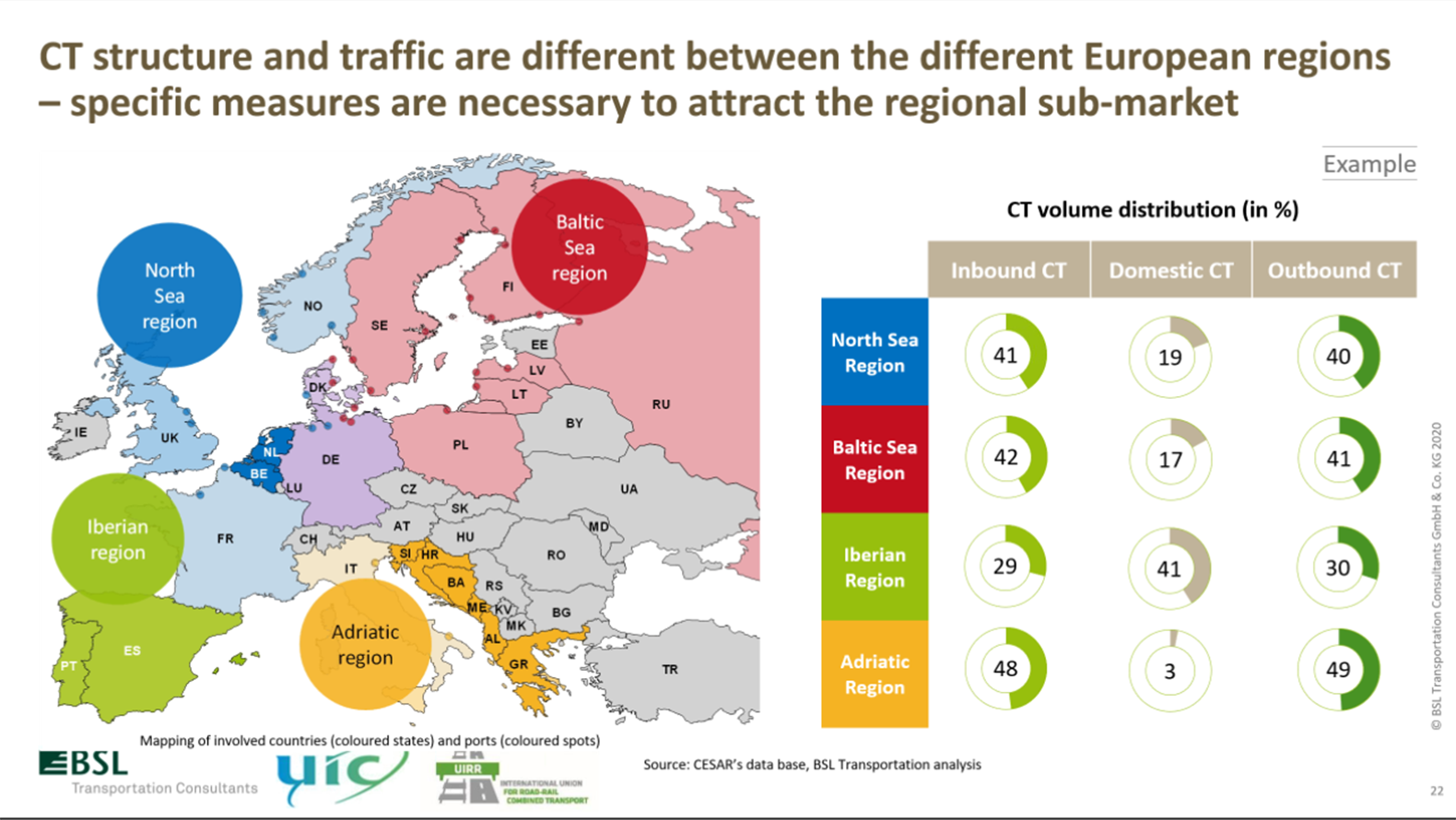 "Screenshot from the online UIC - UIRR  Press conference ""2020 Report on Combined Transport"""